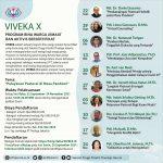 VIVEKA 10 STFT Jakarta